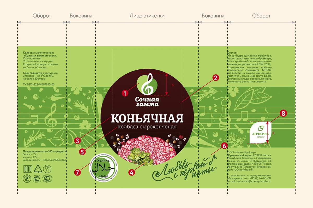 Socznaja gamma- Projekt etykiety dla mięsnego zakładu - Studio VIATAS